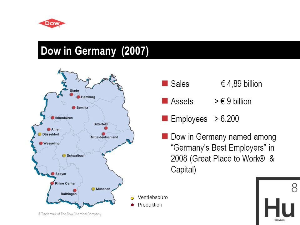 ® Trademark of The Dow Chemical Company Vertriebsbüro Produktion Dow in Germany (2007) n Sales € 4,89 billion n Assets > € 9 billion n Employees > 6.200 n Dow in Germany named among Germany's Best Employers in 2008 (Great Place to Work® & Capital)