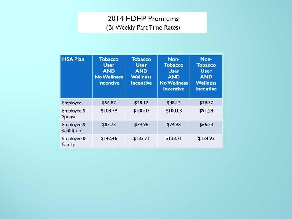 2014 HDHP Premiums (Bi-Weekly Part Time Rates)