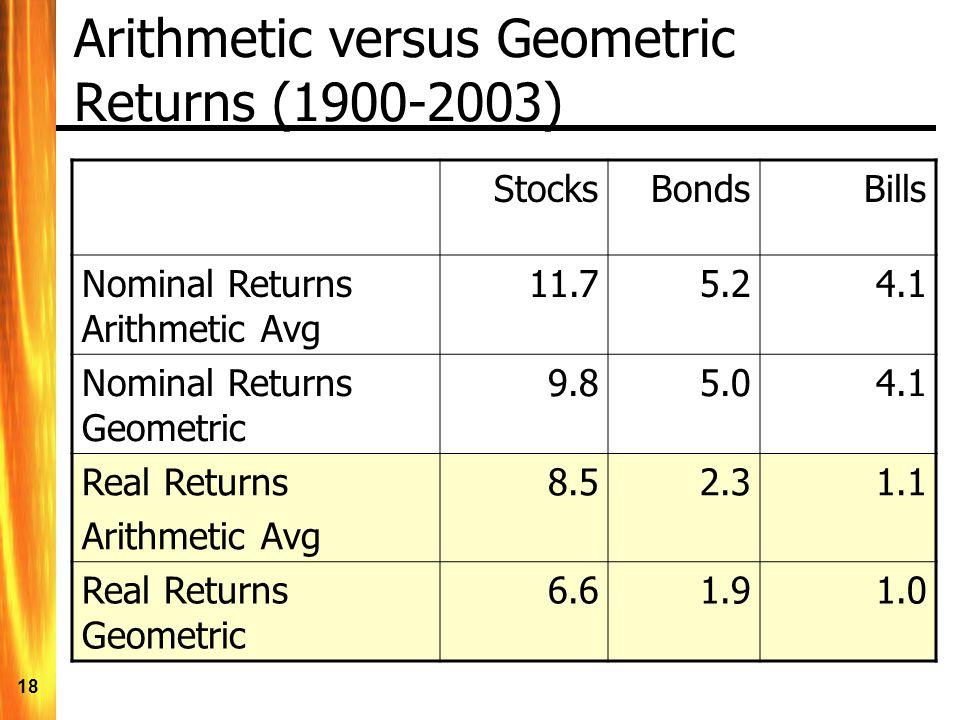 18 Arithmetic versus Geometric Returns (1900-2003) StocksBondsBills Nominal Returns Arithmetic Avg 11.75.24.1 Nominal Returns Geometric 9.85.04.1 Real Returns Arithmetic Avg 8.52.31.1 Real Returns Geometric 6.61.91.0