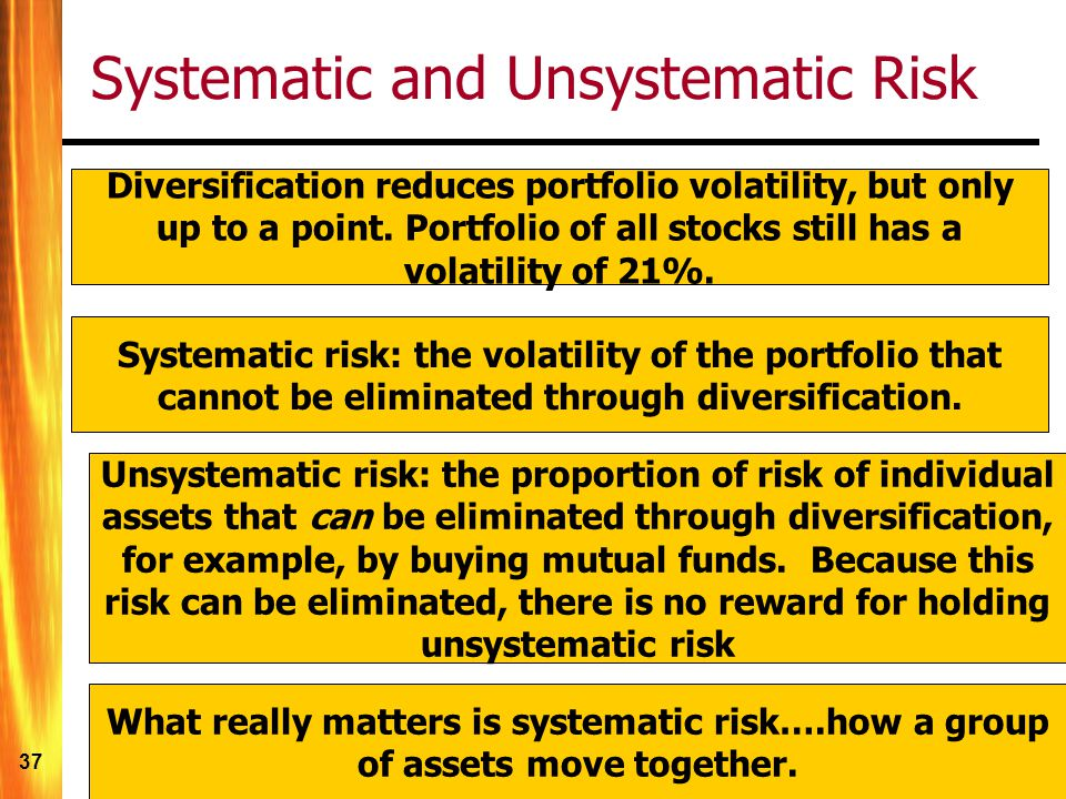 37 Diversification reduces portfolio volatility, but only up to a point. Portfolio of all stocks still has a volatility of 21%. Systematic risk: the v