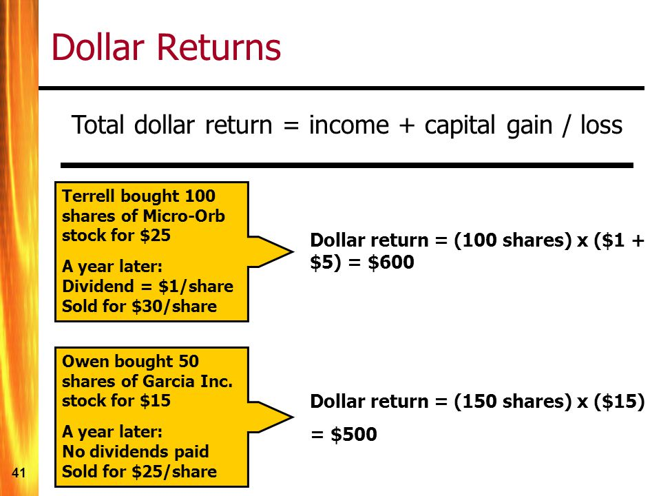 41 Dollar Returns Total dollar return = income + capital gain / loss Terrell bought 100 shares of Micro-Orb stock for $25 A year later: Dividend = $1/