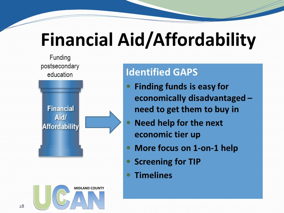 Identified GAPS: Finding funds is easy for economically disadvantaged – need to get them to buy in Need help for the next economic tier up More focus on 1-on-1 help Screening for TIP Timelines Financial Aid/Affordability 28 Funding postsecondary education