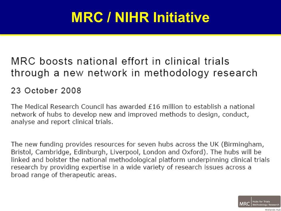 HTMR Network www.methodologyhubs.mrc.ac.uk All-Ireland Hub led by Professor Mike Clarke Dr Adrian Mander