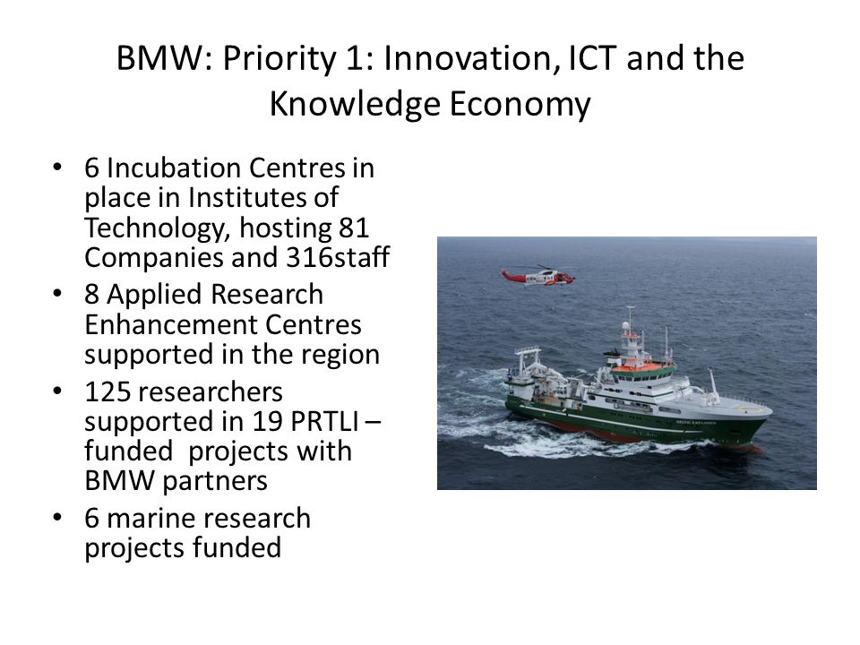 BMW: Priority 1: Innovation, ICT and the Knowledge Economy 6 Incubation Centres in place in Institutes of Technology, hosting 81 Companies and 316staff 8 Applied Research Enhancement Centres supported in the region 125 researchers supported in 19 PRTLI – funded projects with BMW partners 6 marine research projects funded