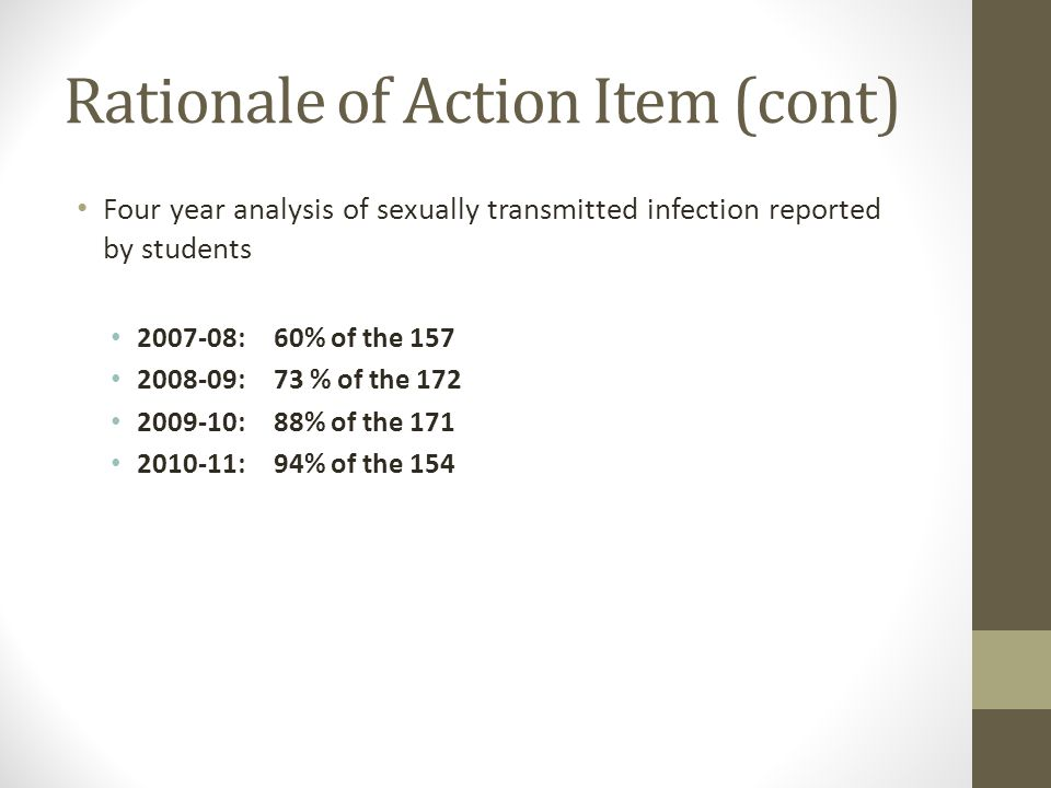 Rationale of Action Item (cont) Four year analysis of sexually transmitted infection reported by students 2007-08: 60% of the 157 2008-09:73 % of the 172 2009-10:88% of the 171 2010-11:94% of the 154