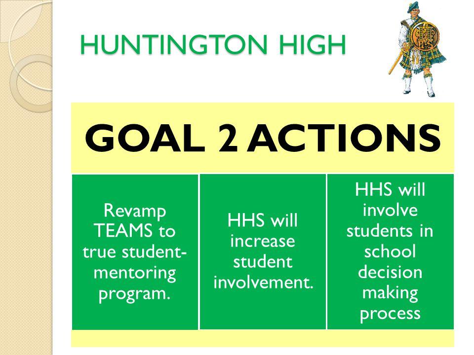 HUNTINGTON HIGH GOAL 2 ACTIONS Revamp TEAMS to true student- mentoring program.