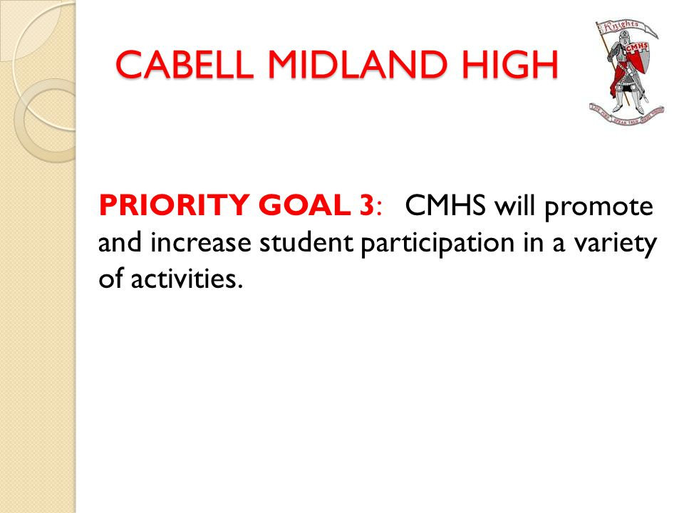 CABELL MIDLAND HIGH PRIORITY GOAL 3: CMHS will promote and increase student participation in a variety of activities.