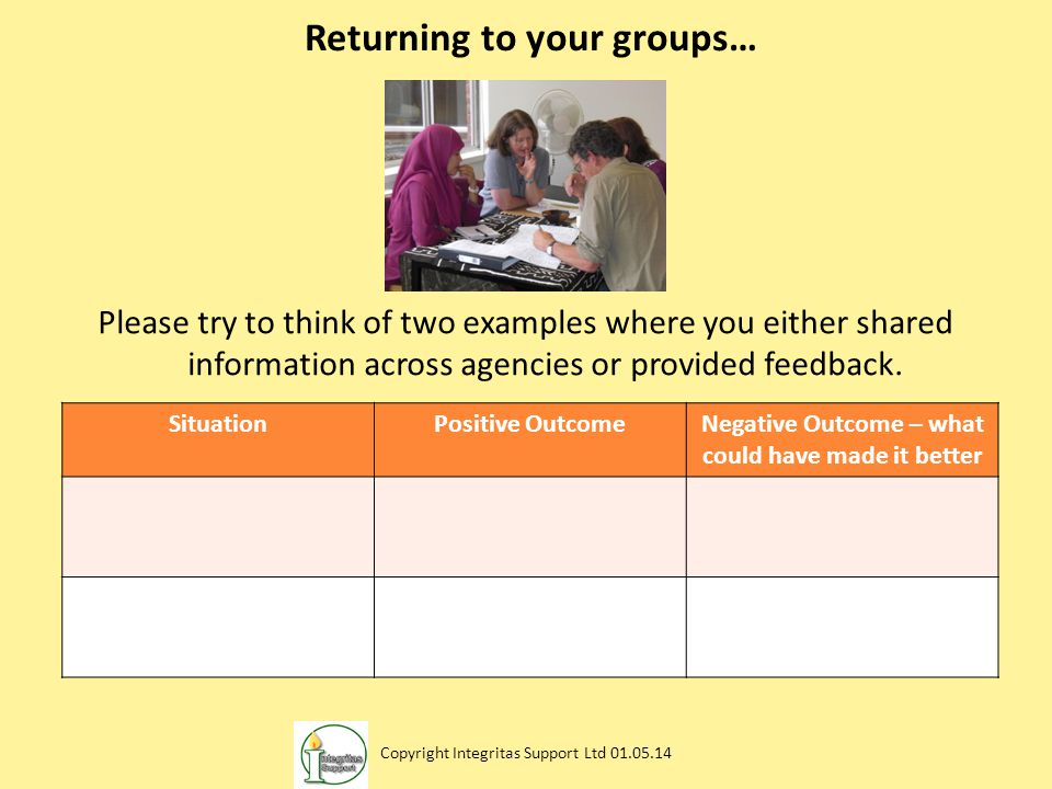 Returning to your groups… Please try to think of two examples where you either shared information across agencies or provided feedback. SituationPosit