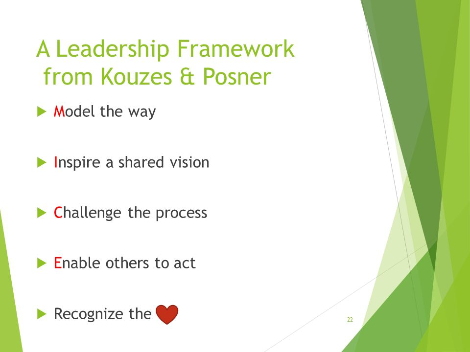 A Leadership Framework from Kouzes & Posner  Model the way  Inspire a shared vision  Challenge the process  Enable others to act  Recognize the 22