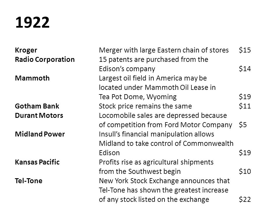 1922 Kroger Merger with large Eastern chain of stores $15 Radio Corporation 15 patents are purchased from the Edison's company $14 Mammoth Largest oil