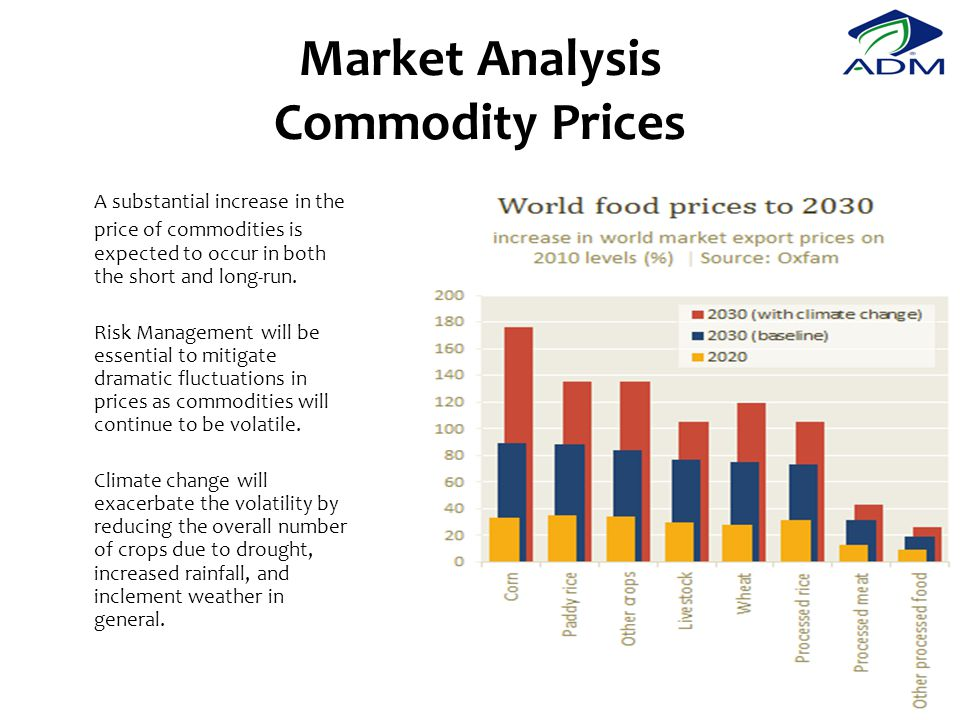Market Analysis Commodity Prices A substantial increase in the price of commodities is expected to occur in both the short and long-run.