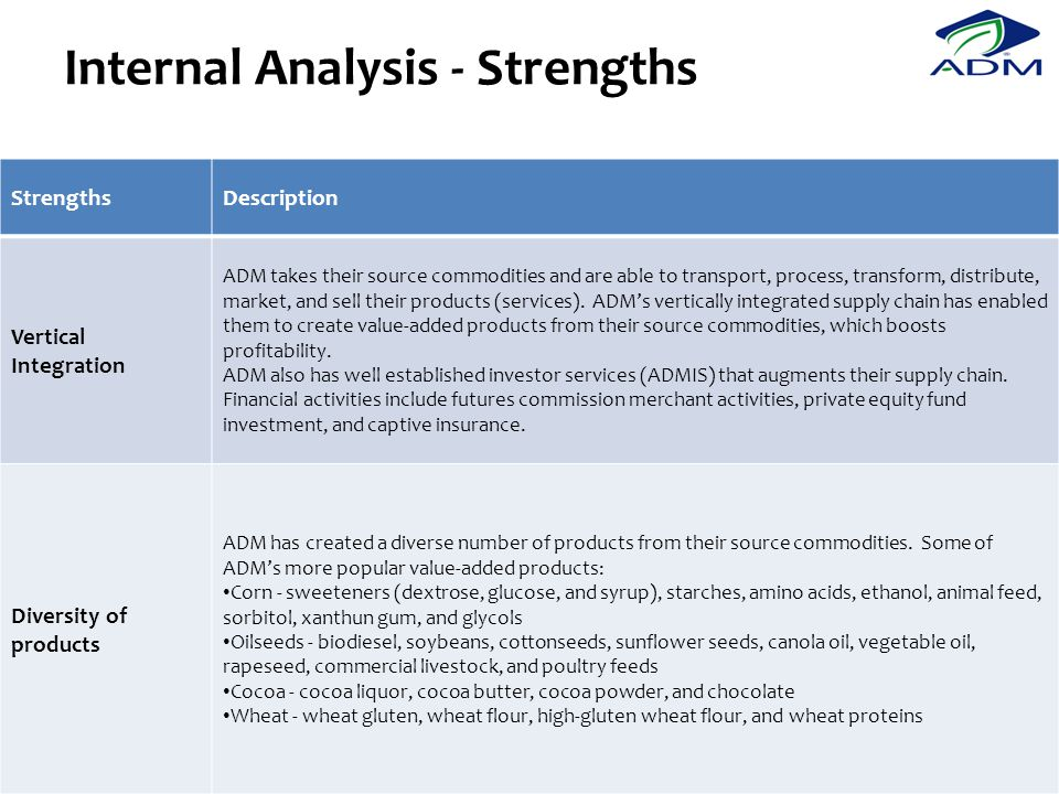 Internal Analysis - Strengths StrengthsDescription Vertical Integration ADM takes their source commodities and are able to transport, process, transform, distribute, market, and sell their products (services).