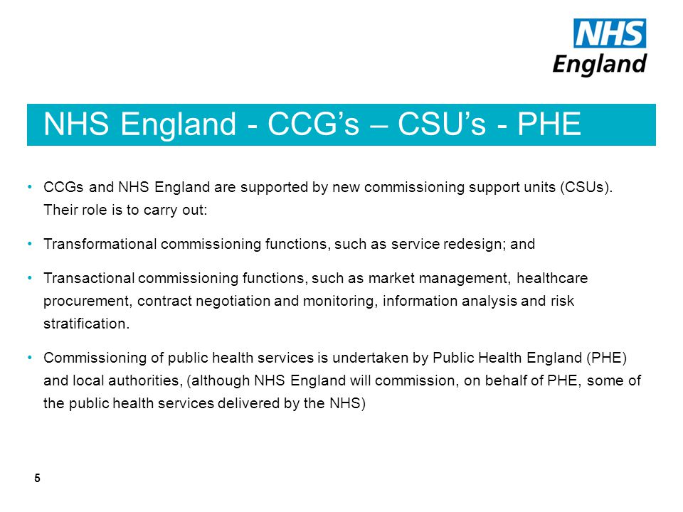 NHS England - CCG's – CSU's - PHE CCGs and NHS England are supported by new commissioning support units (CSUs). Their role is to carry out: Transforma