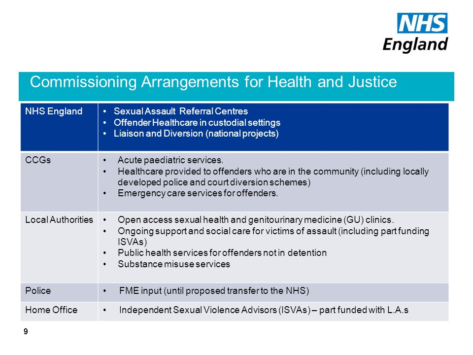 Commissioning Arrangements for Health and Justice 9 NHS England Sexual Assault Referral Centres Offender Healthcare in custodial settings Liaison and
