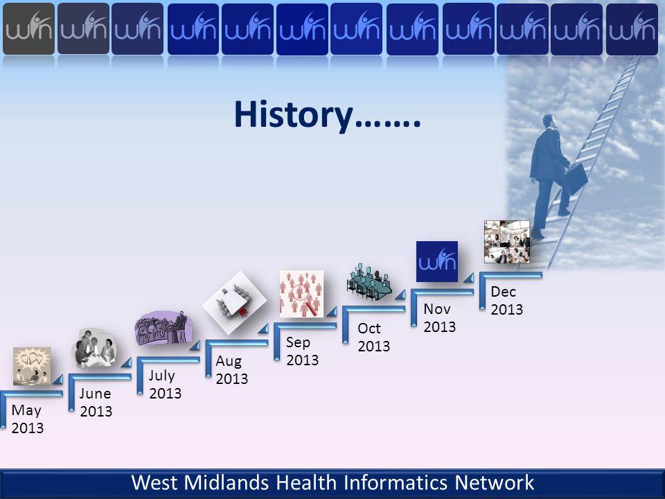 History……. May 2013 June 2013 July 2013 Sep 2013 Oct 2013 Aug 2013 Nov 2013 Dec 2013 West Midlands Health Informatics Network