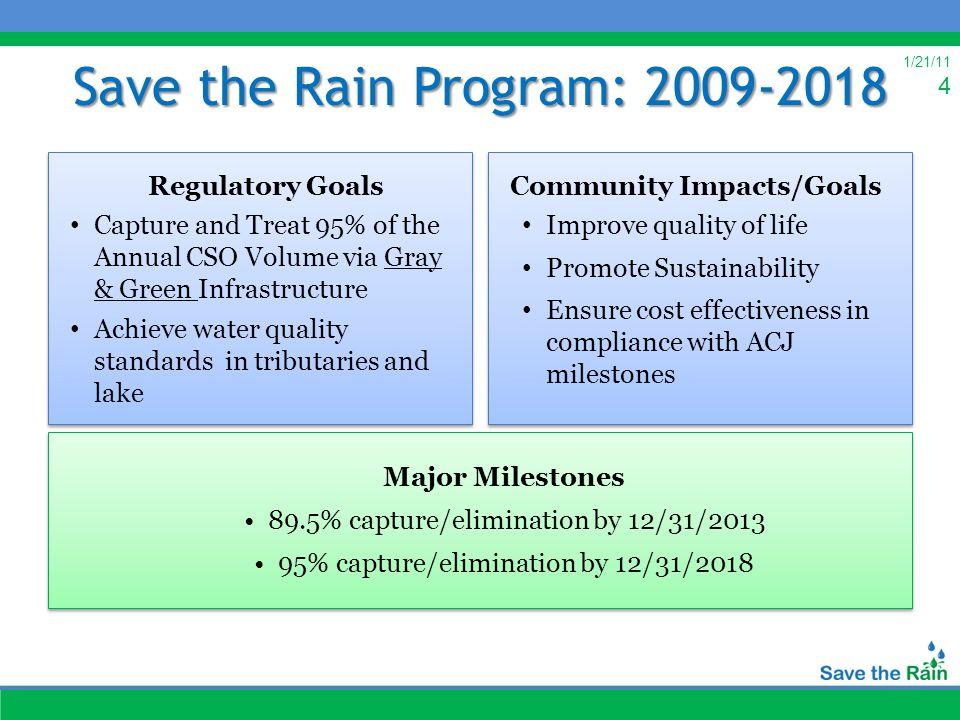 1/21/11 4 Save the Rain Program: 2009-2018 Regulatory Goals Capture and Treat 95% of the Annual CSO Volume via Gray & Green Infrastructure Achieve wat