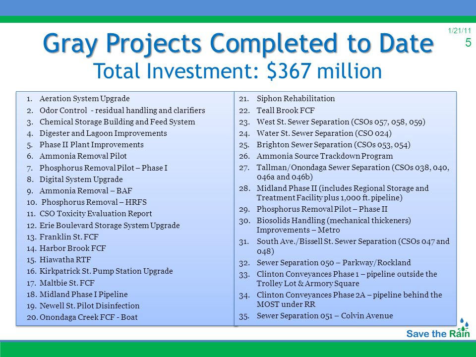 1/21/11 5 Gray Projects Completed to Date Gray Projects Completed to Date Total Investment: $367 million 1.Aeration System Upgrade 2.Odor Control - residual handling and clarifiers 3.Chemical Storage Building and Feed System 4.Digester and Lagoon Improvements 5.Phase II Plant Improvements 6.Ammonia Removal Pilot 7.Phosphorus Removal Pilot – Phase I 8.Digital System Upgrade 9.Ammonia Removal – BAF 10.