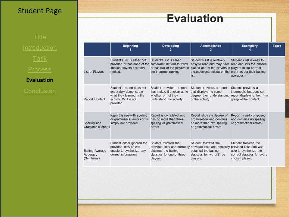 Student Page Title Introduction Task Process Evaluation Conclusion Evaluation