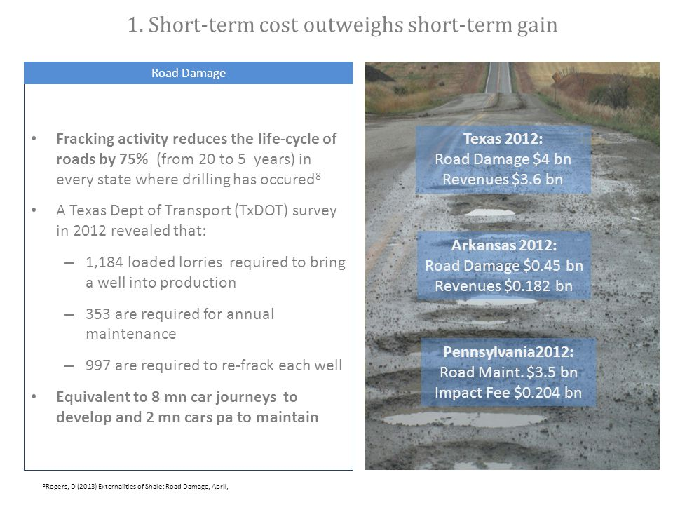 1. Short-term cost outweighs short-term gain Fracking activity reduces the life-cycle of roads by 75% (from 20 to 5 years) in every state where drilli
