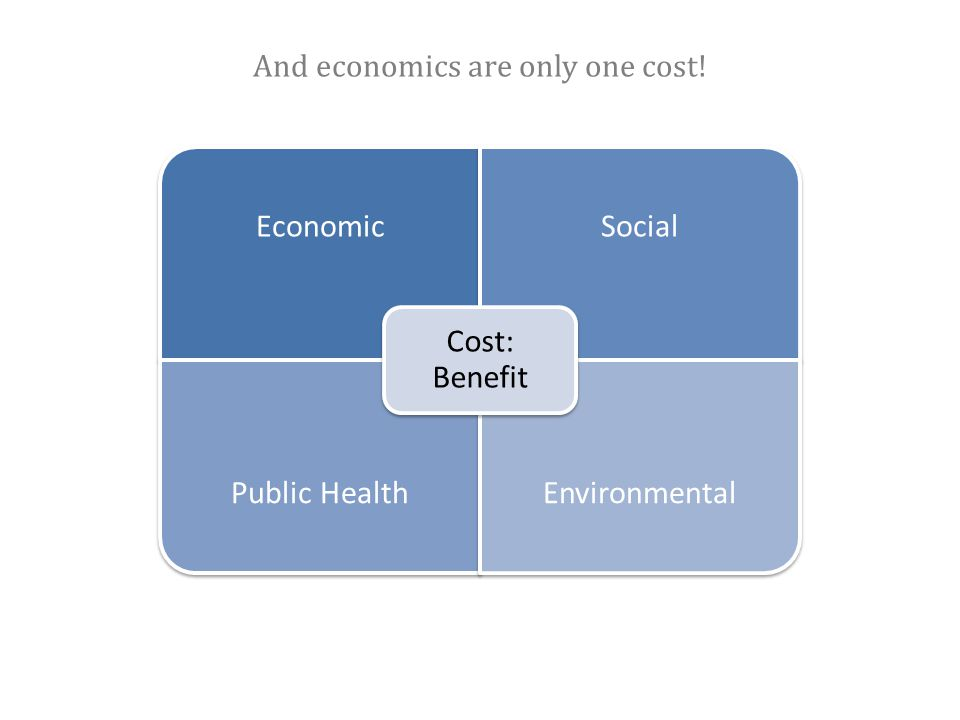 And economics are only one cost! EconomicSocial Public HealthEnvironmental Cost: Benefit