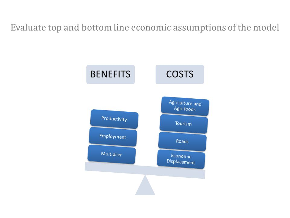 Evaluate top and bottom line economic assumptions of the model BENEFITSCOSTS Economic Displacement RoadsTourism Agriculture and Agri-foods MultiplierEmploymentProductivity