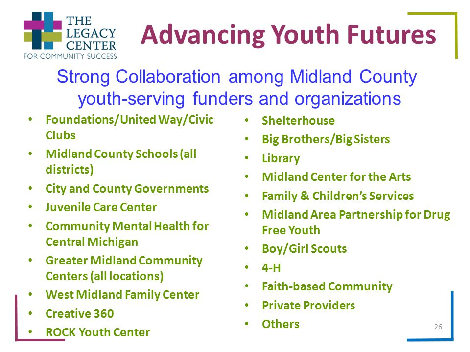 Advancing Youth Futures Foundations/United Way/Civic Clubs Midland County Schools (all districts) City and County Governments Juvenile Care Center Community Mental Health for Central Michigan Greater Midland Community Centers (all locations) West Midland Family Center Creative 360 ROCK Youth Center Shelterhouse Big Brothers/Big Sisters Library Midland Center for the Arts Family & Children's Services Midland Area Partnership for Drug Free Youth Boy/Girl Scouts 4-H Faith-based Community Private Providers Others Strong Collaboration among Midland County youth-serving funders and organizations 26