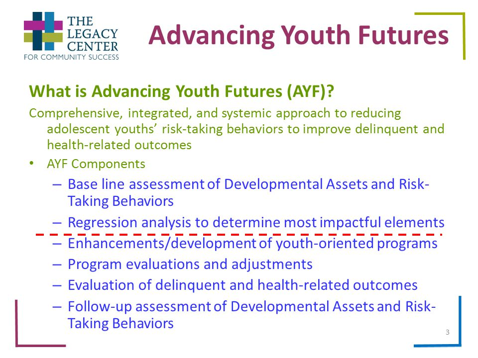 Regression Analysis Results Second Tier Assets Adult Role Models School Engagement Bonding to School Time at Home Achievement Motivation Honesty Risk-Taking Behaviors Alcohol Tobacco Marijuana Illicit Drugs Drinking and Driving/Riding Sex Antisocial Behavior Violence Gambling 14