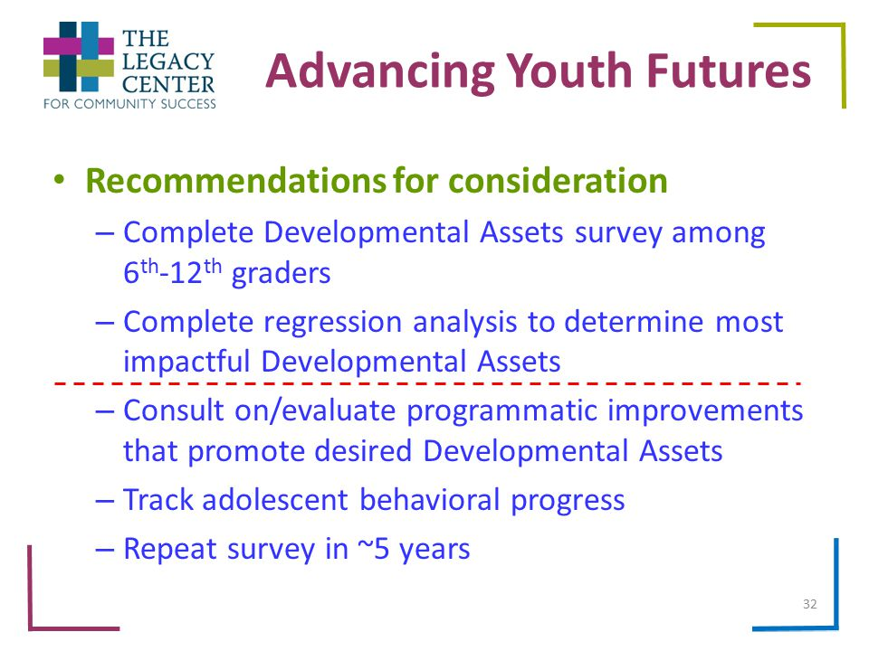 Advancing Youth Futures Recommendations for consideration – Complete Developmental Assets survey among 6 th -12 th graders – Complete regression analysis to determine most impactful Developmental Assets – Consult on/evaluate programmatic improvements that promote desired Developmental Assets – Track adolescent behavioral progress – Repeat survey in ~5 years 32