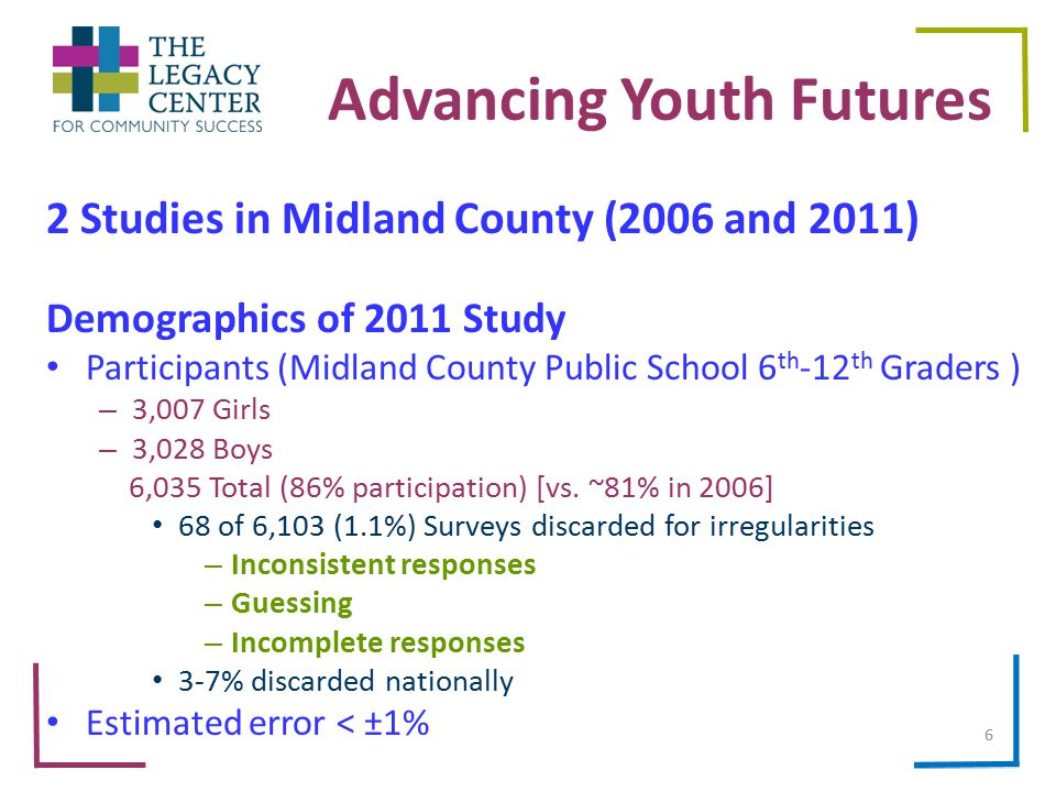 Advancing Youth Futures 2 Studies in Midland County (2006 and 2011) Demographics of 2011 Study Participants (Midland County Public School 6 th -12 th Graders ) – 3,007 Girls – 3,028 Boys 6,035 Total (86% participation) [vs.