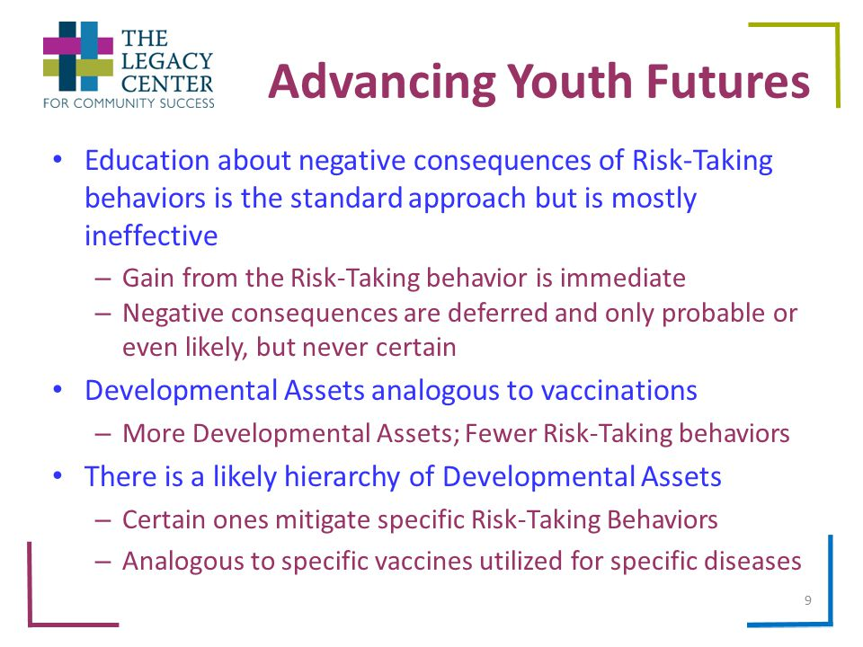 Advancing Youth Futures Education about negative consequences of Risk-Taking behaviors is the standard approach but is mostly ineffective – Gain from the Risk-Taking behavior is immediate – Negative consequences are deferred and only probable or even likely, but never certain Developmental Assets analogous to vaccinations – More Developmental Assets; Fewer Risk-Taking behaviors There is a likely hierarchy of Developmental Assets – Certain ones mitigate specific Risk-Taking Behaviors – Analogous to specific vaccines utilized for specific diseases 9