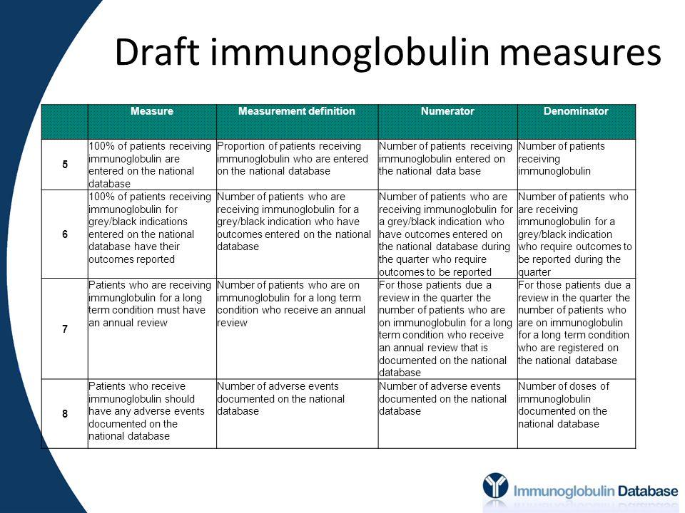 Draft immunoglobulin measures MeasureMeasurement definitionNumeratorDenominator 5 100% of patients receiving immunoglobulin are entered on the nationa