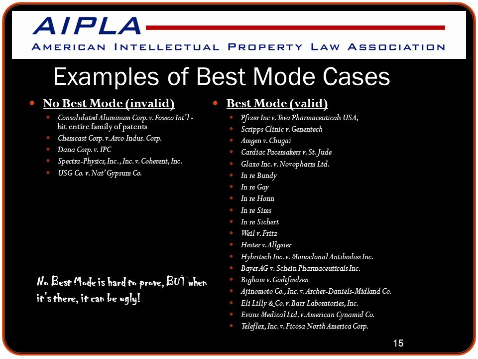 15 Examples of Best Mode Cases No Best Mode (invalid) Consolidated Aluminum Corp. v. Foseco Int'l - hit entire family of patents Chemcast Corp. v. Arc