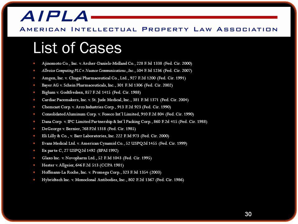 30 List of Cases Ajinomoto Co., Inc. v. Archer-Daniels-Midland Co., 228 F.3d 1338 (Fed. Cir. 2000) Allvoice Computing PLC v. Nuance Communications., I