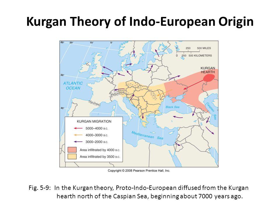 Kurgan Theory of Indo-European Origin Fig. 5-9: In the Kurgan theory, Proto-Indo-European diffused from the Kurgan hearth north of the Caspian Sea, be