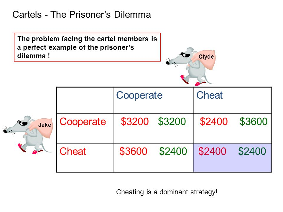 Cartels - The Prisoner's Dilemma Jake Clyde CooperateCheat Cooperate$3200 $2400 $3600 Cheat$3600 $2400$2400 The problem facing the cartel members is a