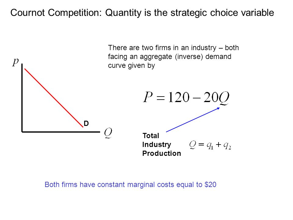 Cournot Competition: Quantity is the strategic choice variable D There are two firms in an industry – both facing an aggregate (inverse) demand curve
