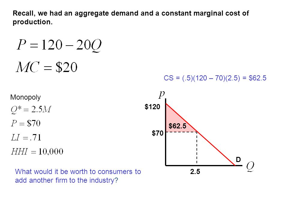 D $70 2.5 CS = (.5)(120 – 70)(2.5) = $62.5 $62.5 What would it be worth to consumers to add another firm to the industry? Recall, we had an aggregate