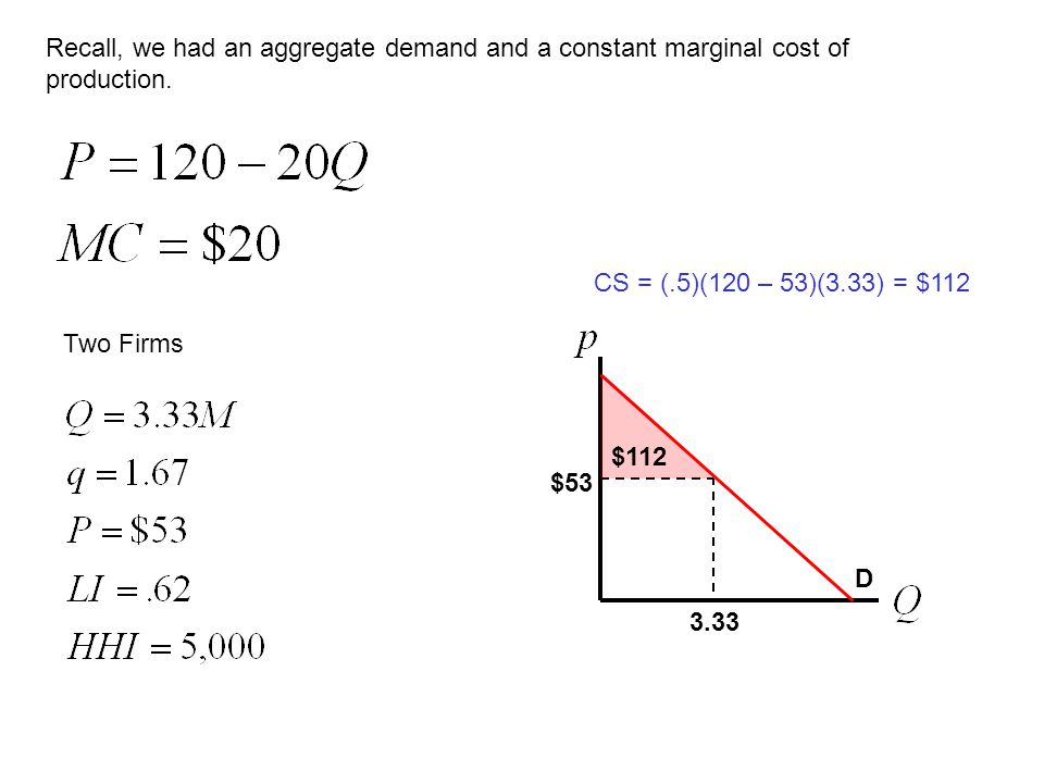 D $53 3.33 CS = (.5)(120 – 53)(3.33) = $112 $112 Recall, we had an aggregate demand and a constant marginal cost of production. Two Firms