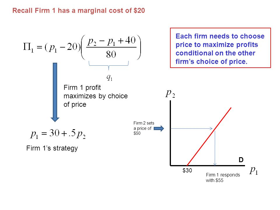 Recall Firm 1 has a marginal cost of $20 Each firm needs to choose price to maximize profits conditional on the other firm's choice of price. Firm 1 p