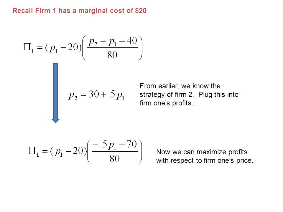 Recall Firm 1 has a marginal cost of $20 From earlier, we know the strategy of firm 2. Plug this into firm one's profits… Now we can maximize profits