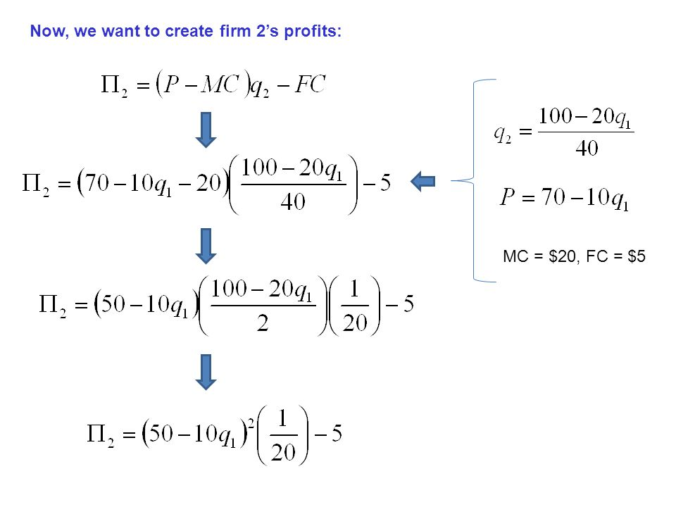 Now, we want to create firm 2's profits: MC = $20, FC = $5