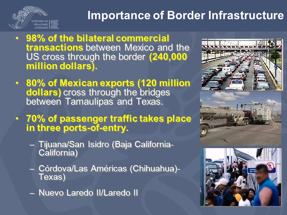 Importance of Border Infrastructure 98% of the bilateral commercial transactions between Mexico and the US cross through the border (240,000 million dollars).