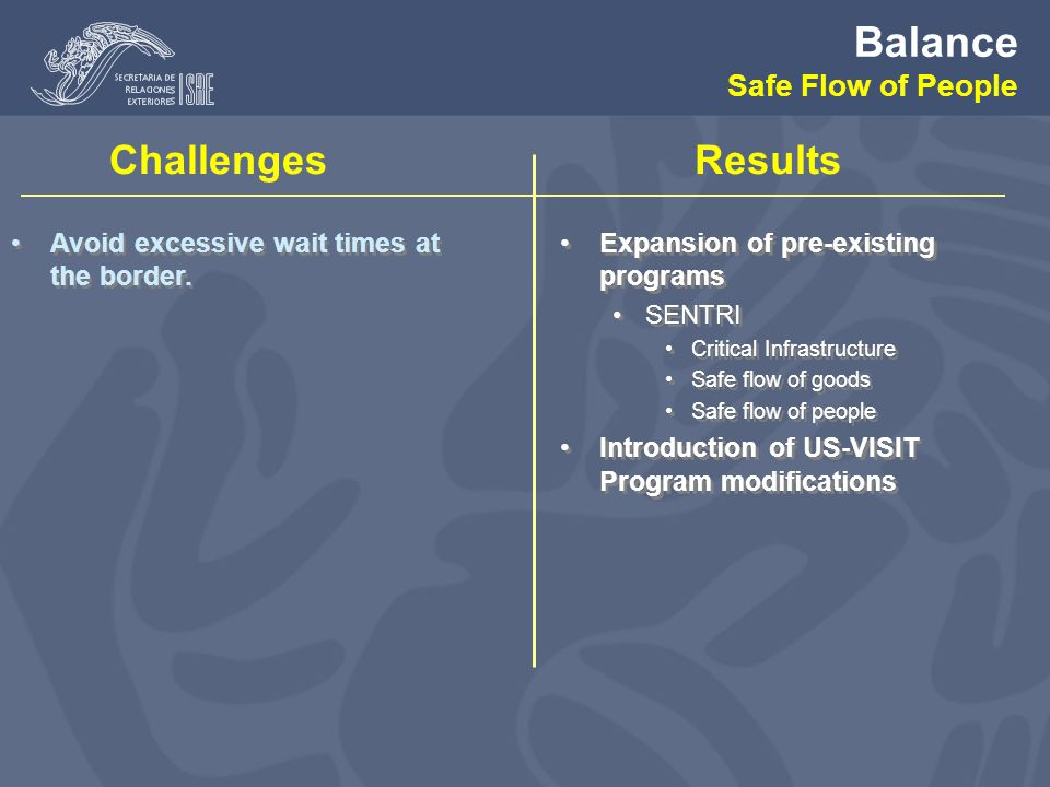 Balance Safe Flow of People Avoid excessive wait times at the border.