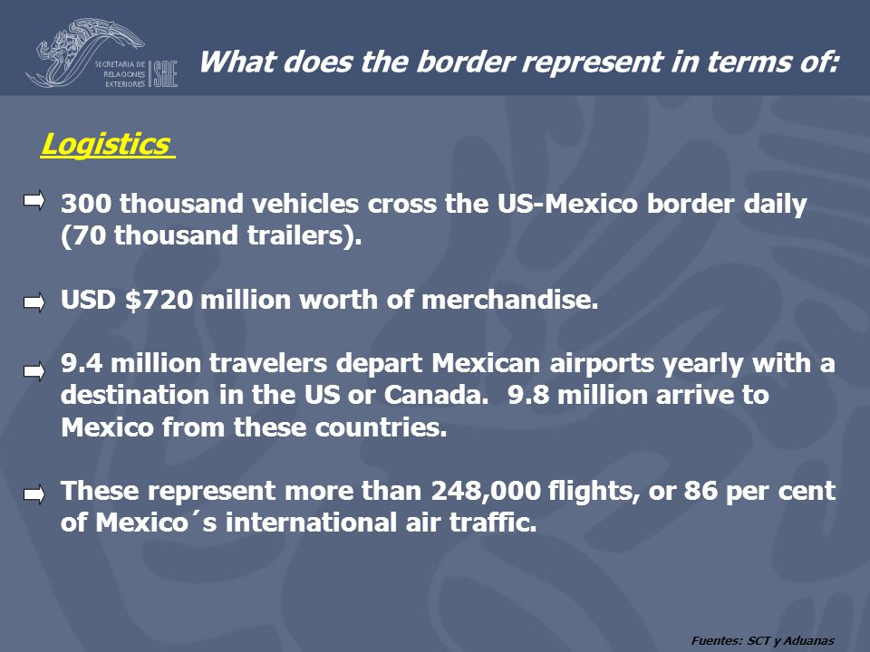 What does the border represent in terms of: Logistics 300 thousand vehicles cross the US-Mexico border daily (70 thousand trailers). USD $720 million