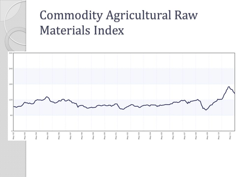 Commodity Price and Trading Risk In the case of Board grains handled in Canada, Viterra earns CWB(Canadian Wheat Board) storage and handling tariffs, and these are established independently of the market price for grain.