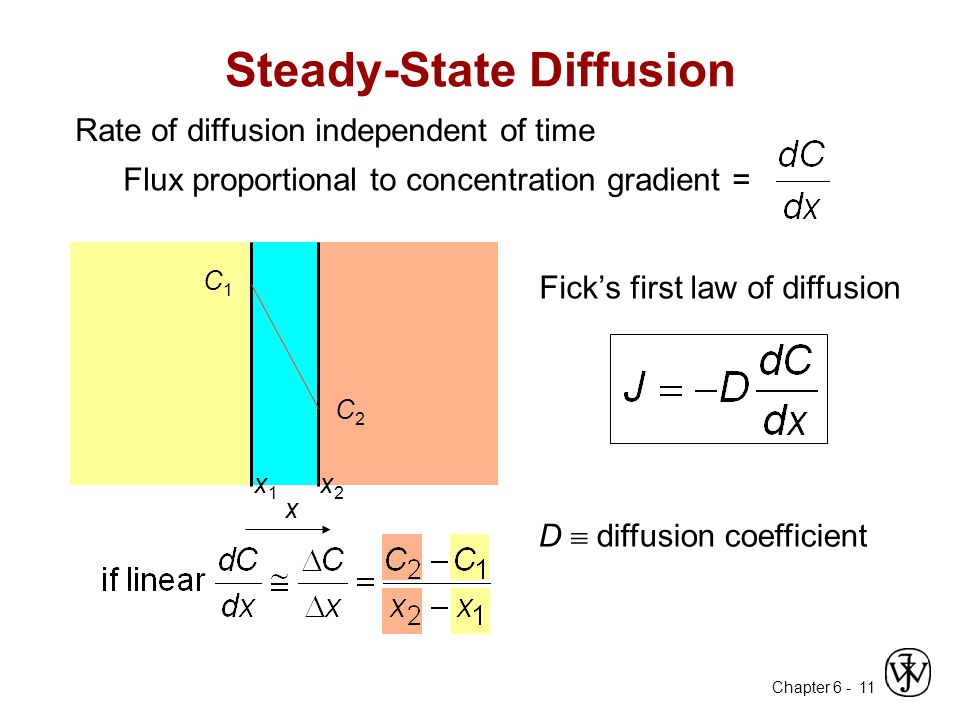 Chapter 6 - 11 Steady-State Diffusion Fick's first law of diffusion C1C1 C2C2 x C1C1 C2C2 x1x1 x2x2 D  diffusion coefficient Rate of diffusion independent of time Flux proportional to concentration gradient =