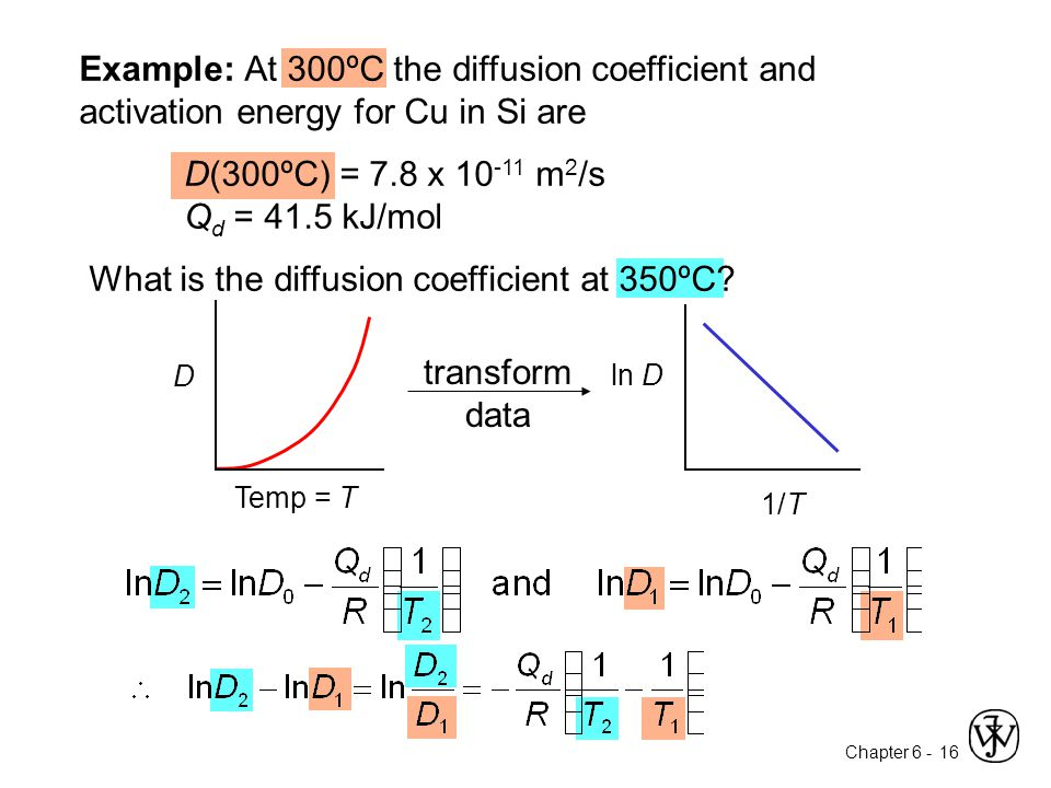 Chapter 6 - 16 Example: At 300ºC the diffusion coefficient and activation energy for Cu in Si are D(300ºC) = 7.8 x 10 -11 m 2 /s Q d = 41.5 kJ/mol What is the diffusion coefficient at 350ºC.