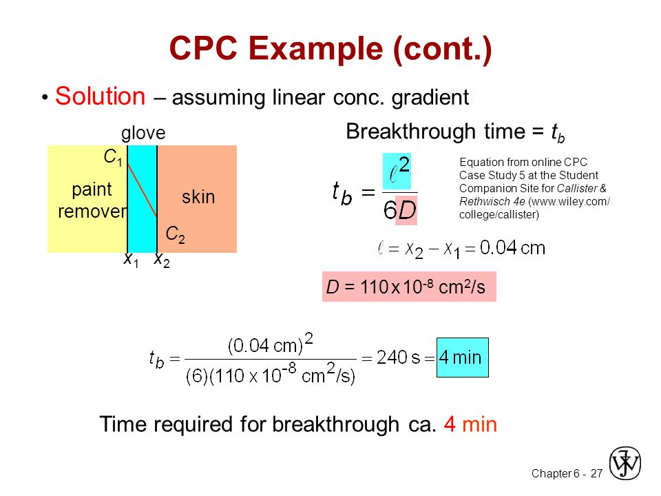 Chapter 6 - 27 CPC Example (cont.) Time required for breakthrough ca.