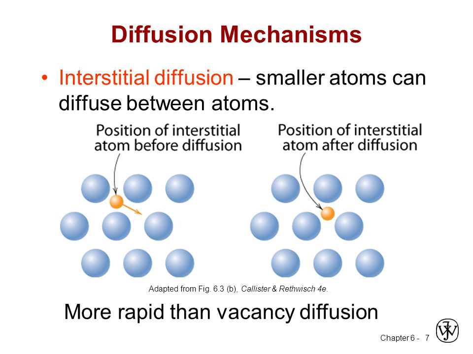 Chapter 6 - 7 Diffusion Mechanisms Interstitial diffusion – smaller atoms can diffuse between atoms.