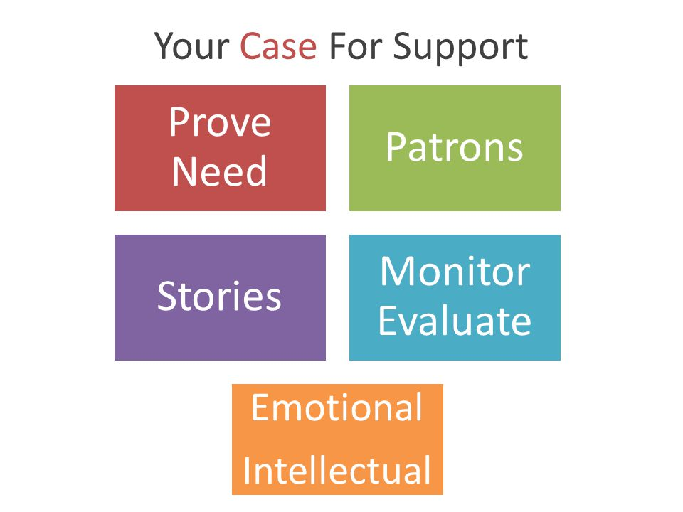 Your Case For Support Prove Need Patrons Stories Monitor Evaluate Emotional Intellectual